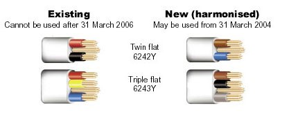 old cable colours and harmonised cable colours rh alertelectrical com wiring colours uk 3 phase wiring colours uk 4 core