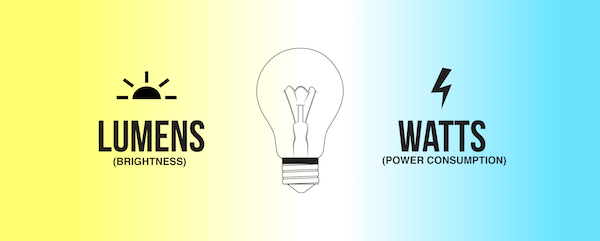 LED Downlights Lumens and Wattage - Alert Electrical
