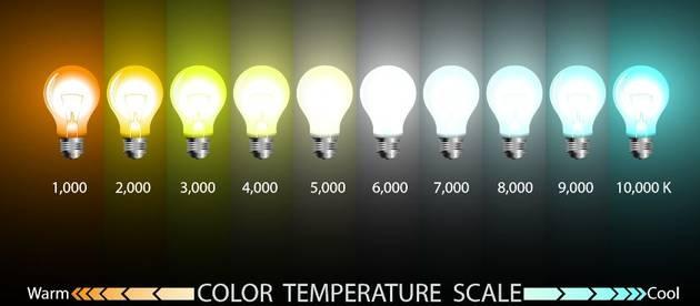 LED Light Bulbs Colour Temperature options